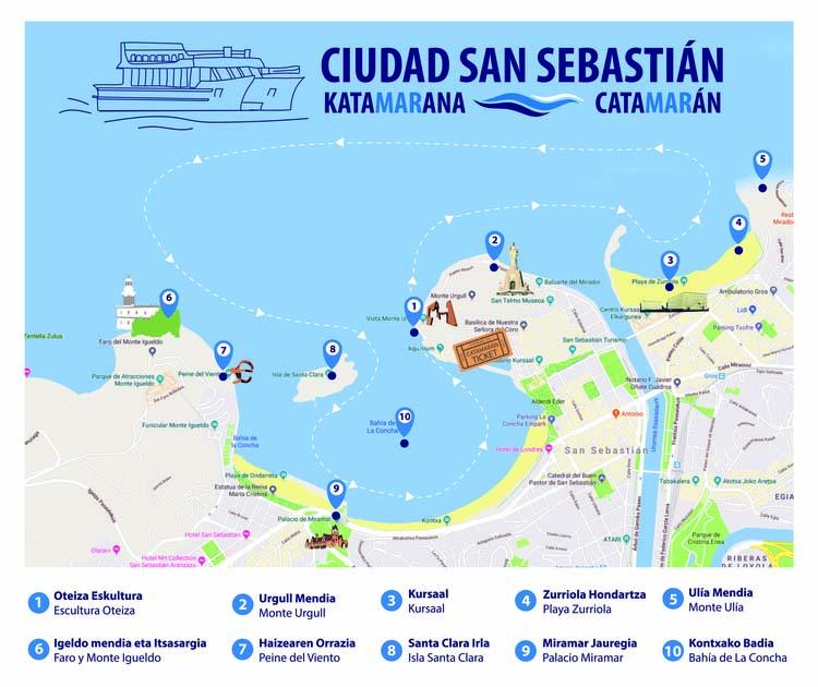 ciudad-san-sebastian-catamaran-promenade-trajet